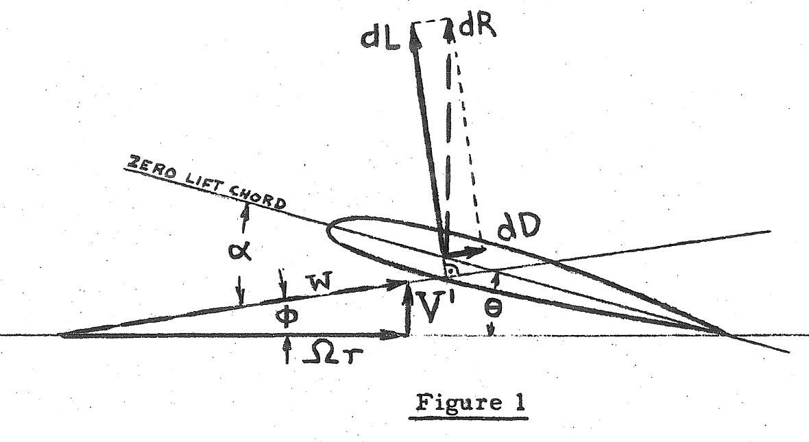 autogyro design and history  u2013 aerospace
